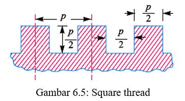 Sambungan Ulir - square thread