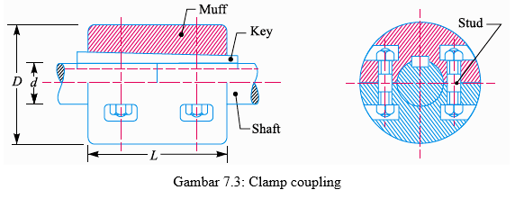 Kopling - clamp