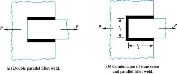 Welding Joint (Sambungan Las) - yang sejajar dan kombinasi