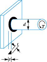 Welding Joint (Sambungan Las) - 1