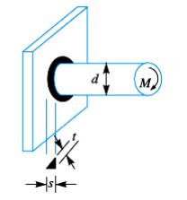 Welding Joint (Sambungan Las)